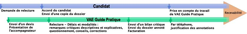 Bandeau-Image-VAE-Guide-Pratique
